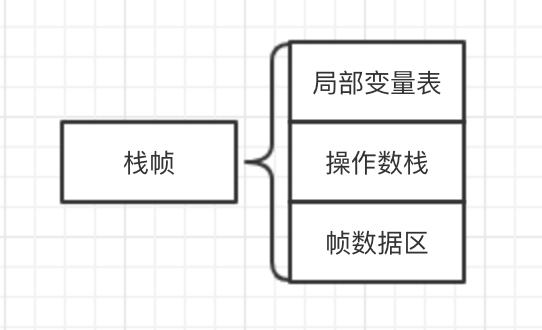 编程语言-免费yoqq【深入浅出-JVM】(5):Java 虚拟机结构yoqq资源(3)